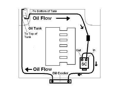 E46 Speaker Diagram additionally 1980 Honda C70 Passport Wiring Diagram besides E46 Wiring Diagram also Bmw E46 Coupe Wiring Diagram further Bmw E46  lifier Wiring Diagram. on e46 wiring diagram pdf