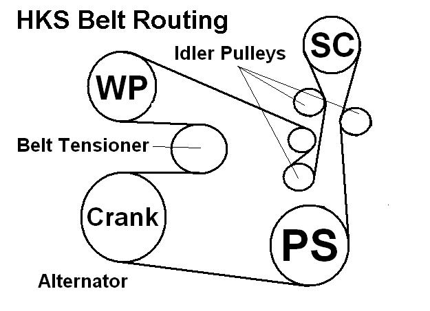325ci Engine Diagram together with 2002 Bmw 325i Body Diagram also Jeep Pulley Diagram Html moreover E46 M3 Wiring Diagrams likewise E39 Cooling System Wiring Diagram. on e39 serpentine belt routing